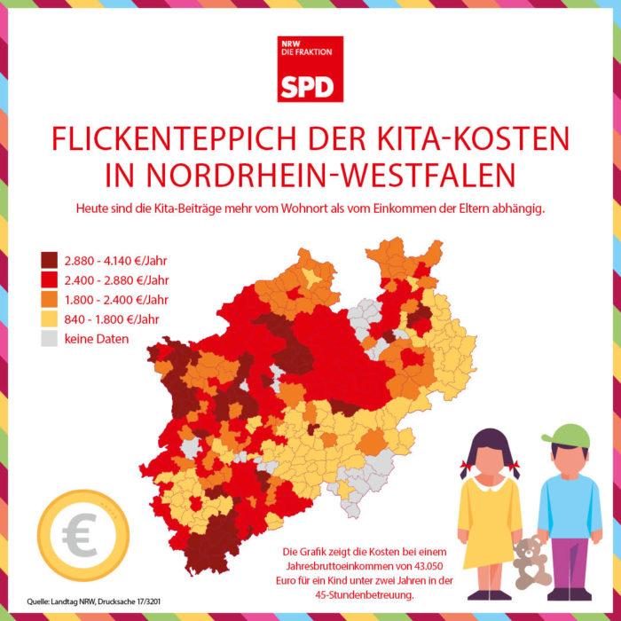Kita-Beiträge sind in NRW sehr verschieden.