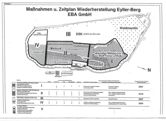 Plan zur Wiederherstellung des Eyller Bergs
